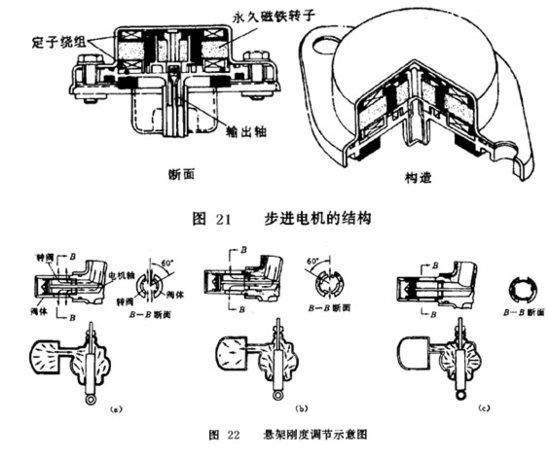 客车结构剖视图