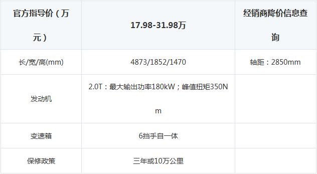 智能安全同级领先 北京现代新索纳塔分析