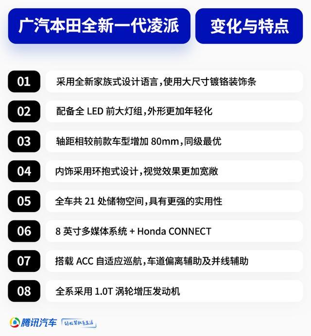 售9.98-13.98万元 广汽本田新一代凌派面市