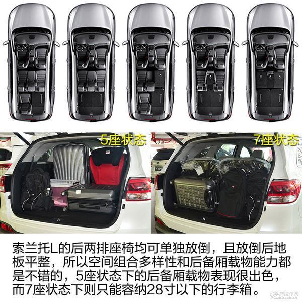 原装进口价格也实惠 高性价比7座SUV推荐