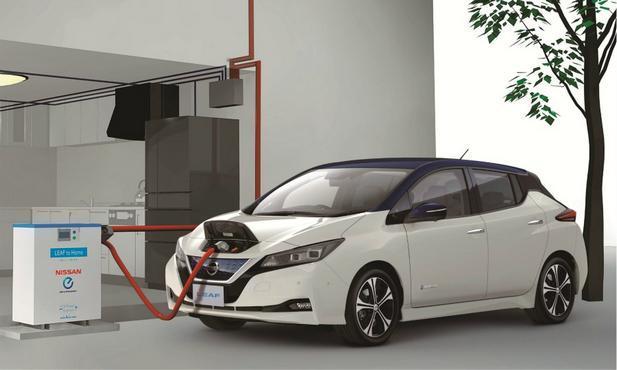 全球电动车领域投资已达900亿美元 纷纷瞄向中国市场