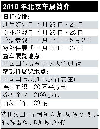 北京车展中系车:中国主场我们当主角