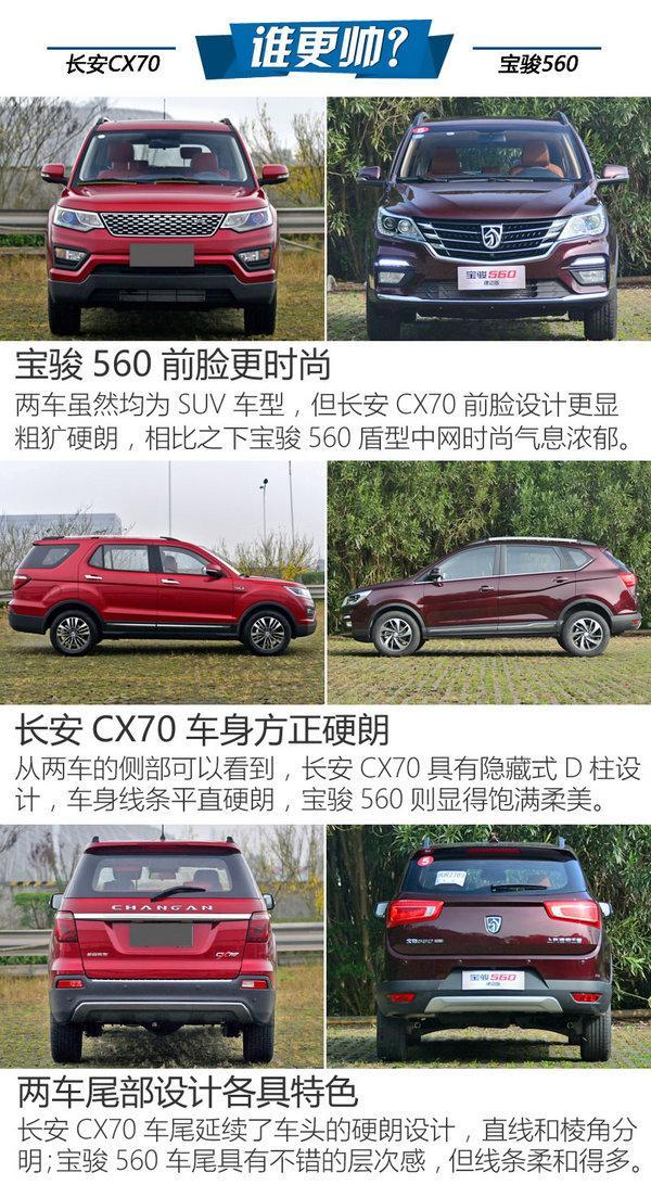 10万块买顶配 长安CX70/宝骏560哪个好?-图4