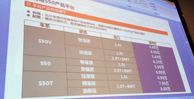 平民价 睿行S50系列疑似售价曝光