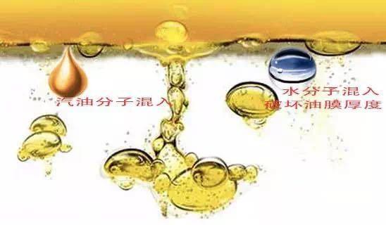 高温下的机油  微观下的发动机