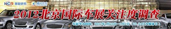 北京车展关注度调查:近七成受访者计划购车