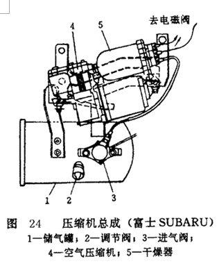 储气罐结构原理图