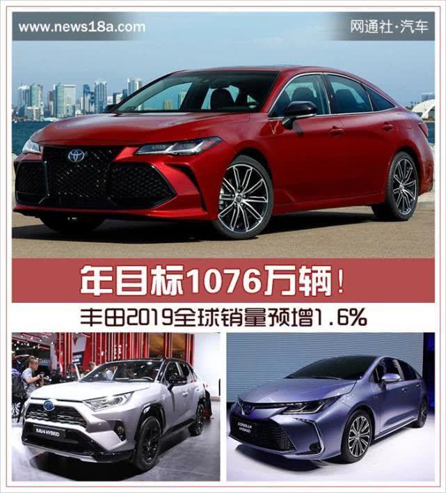 年目标1076万辆!丰田2019全球销量预增1.6%