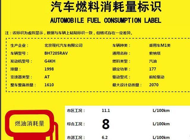 新款索纳塔动力信息曝光 新增2.0T车型