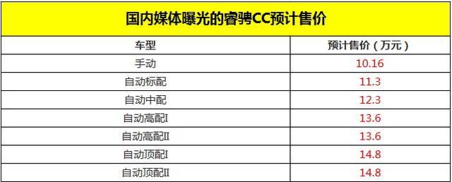 睿骋CC将12月20日上市 预计售10.16-14.80万