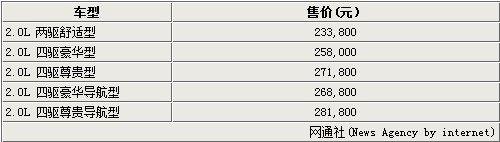 马自达CX-5七月上市 售23.38万-28.18万 -2