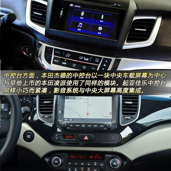东风本田杰德对比起亚新佳乐 中控台方面,本田杰德的中控台以一块中央车载屏幕为中心,与早些上市的本田凌派使用了同样的模块,触控操作而且反应迅速,屏幕左侧区域同样为触控操作,类似于安卓系统屏幕下方的快捷按键。中央屏幕下方为空调控制区域,中控台整体小巧而简洁。起亚佳乐方面,中控台同样小巧而紧凑,影音系统与中央大屏幕高度集成,与之分离的空调控制区域同样也是高度集成,不过按键排布紧密,行车途中操作需要比较小心。 版权声明:本文系腾讯汽车独家稿件,版权为腾讯汽车所有。欢迎转载,请务必注明出处(腾讯汽车)及作者,否则