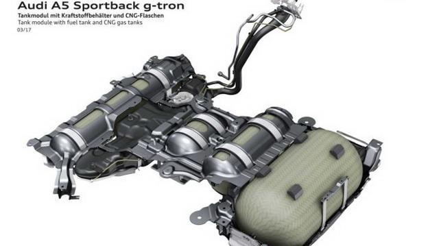 动力黑科技 奥迪A4、A5将搭载g-tron手艺