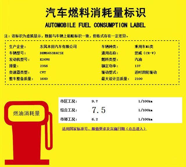 国产新CR-V动力参数曝光 换装CVT/油耗更低