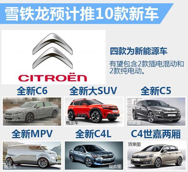 标致雪铁龙将推26款新车 新能源车型居多高清图片