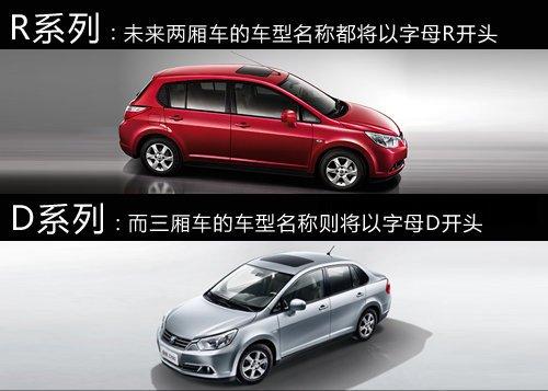 启辰5款新车曝光 未来五年内将进军海外市场