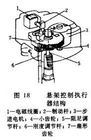 而前者除控制减振器的回转阀进行阻尼调节外,还要驱动主,辅气室的阀芯图片