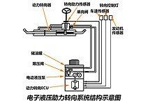 三、电子液压助力转向系统