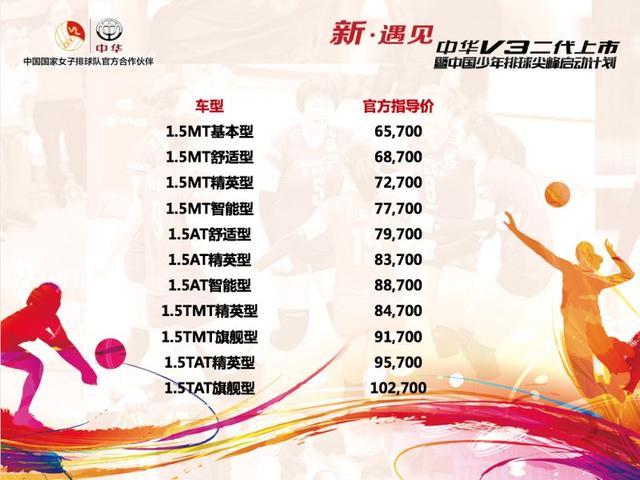 中华改款V3上市 售6.57万-10.27万