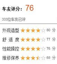 车友评分:76