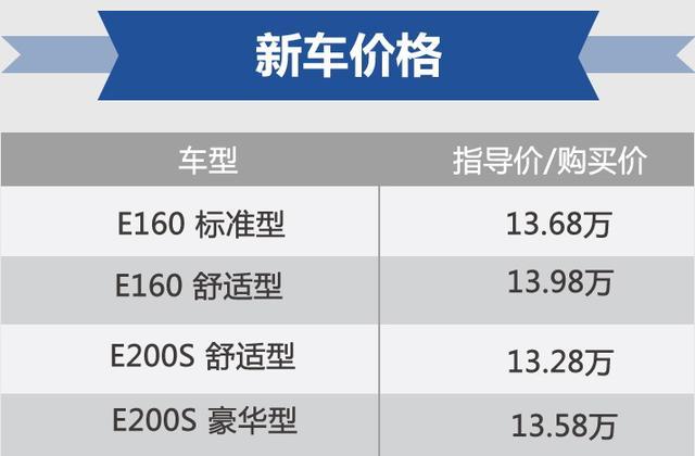 江铃E160/E200S上市 售13.28-13.98万元
