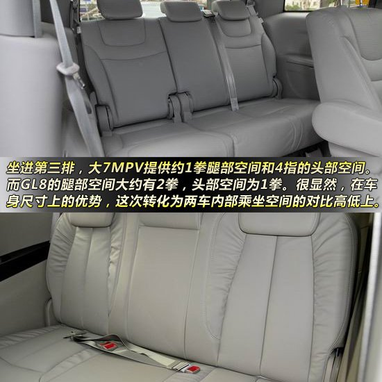 纳智捷大7 MPV对比别克新GL8 豪华商务车PK
