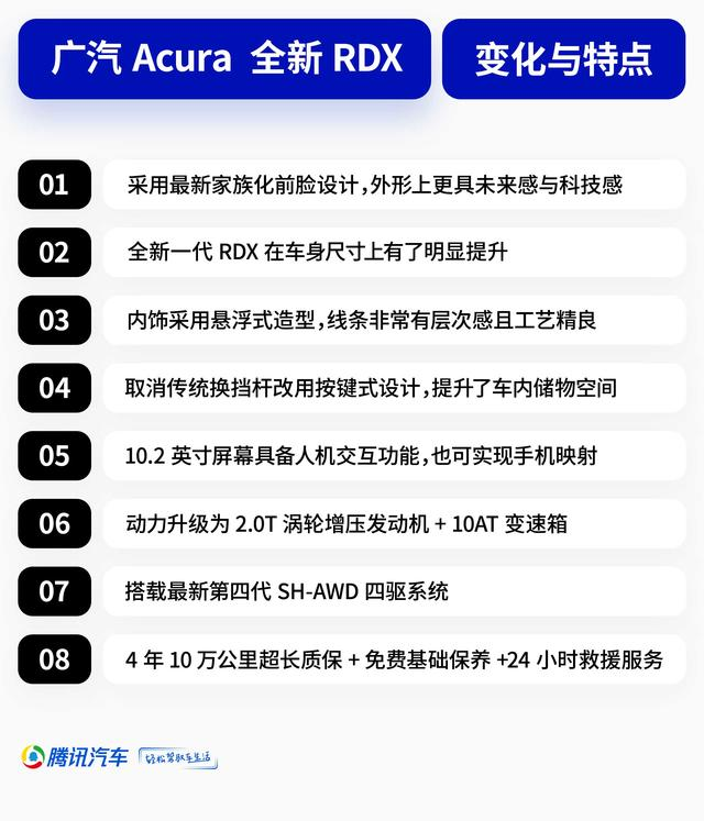 售XX.XX-XX.XX 广汽讴歌全新一代RDX上市