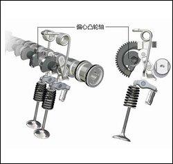 3种可变气门技术介绍