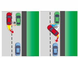 """你的车停好了吗,避免车子""""受伤""""的停车技巧"""