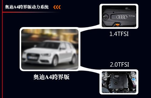 奥迪新A4跨界版搭1.4T 竞争宝马3系GT