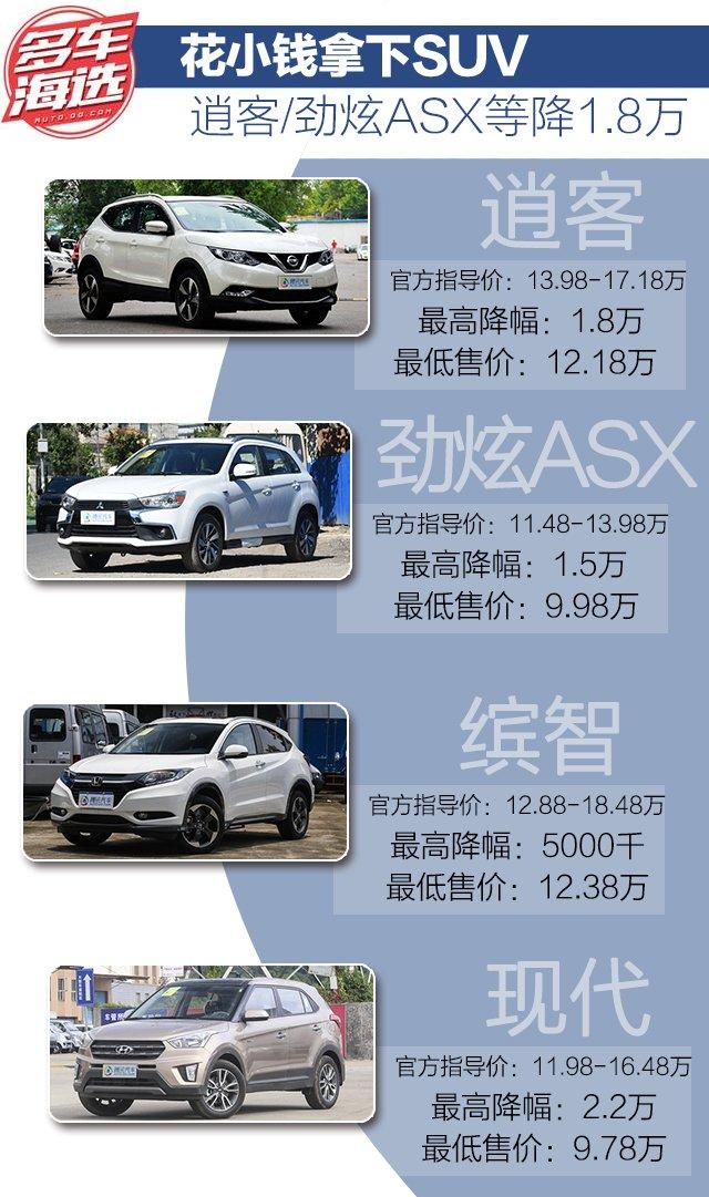 花小钱拿下SUV 逍客/劲炫ASX等降1.8万
