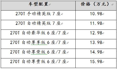 10.98万-15.98万,传祺GM6北京纵情上市
