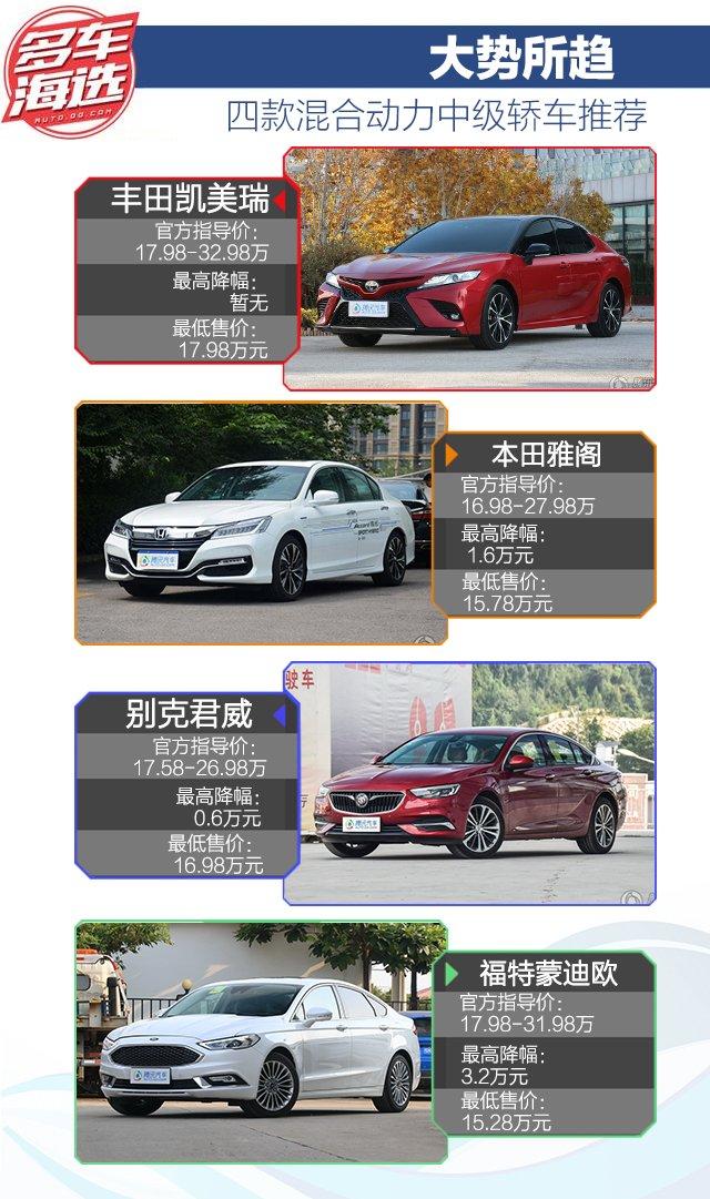 大势所趋 四款混合动力中级轿车推荐