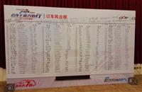 """112辆!长安 CX70""""百车千城万里行""""沧州站订购会暨百人交车盛典,华丽谢幕!"""