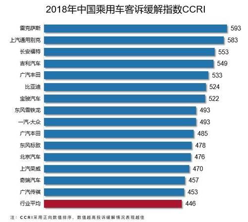 2018年度中国汽车客户之声奖项揭晓 锦湖轮胎载誉而归