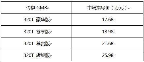 祺创新维度 全场景奢享大型MPV传祺GM8长沙上市
