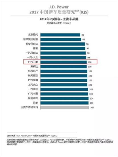 六载耕耘结硕果,广汽三菱喜迎第40万辆整车下线