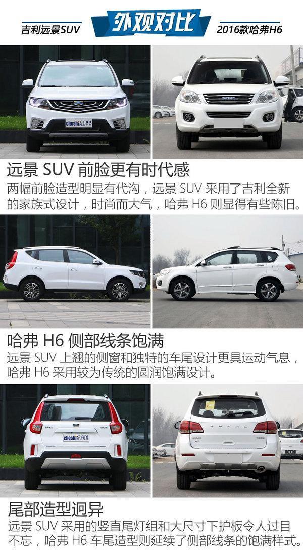 有更好的谁还买你? 远景SUV挑战哈弗H6-图3