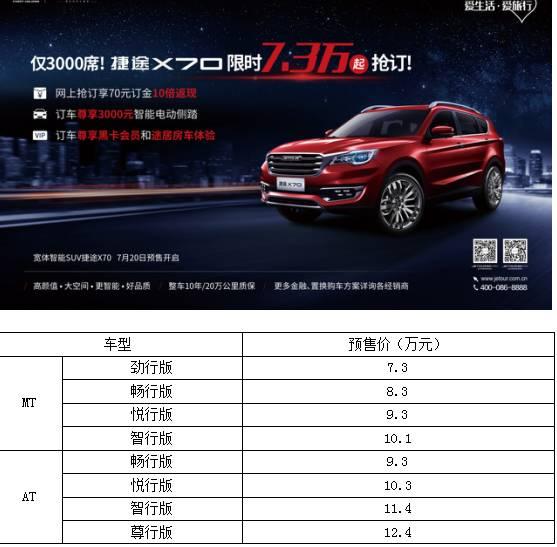 7.3万元起,捷途X70正式开启预售
