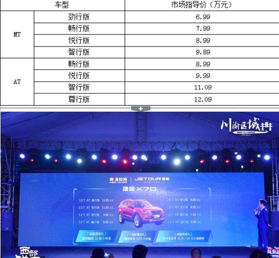 捷途X70川渝区域上市发布会完美收官 智能宽体SUV 6.99万起售