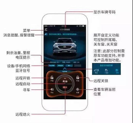 第二代Mazda CX-5 2019云控版 知你所想