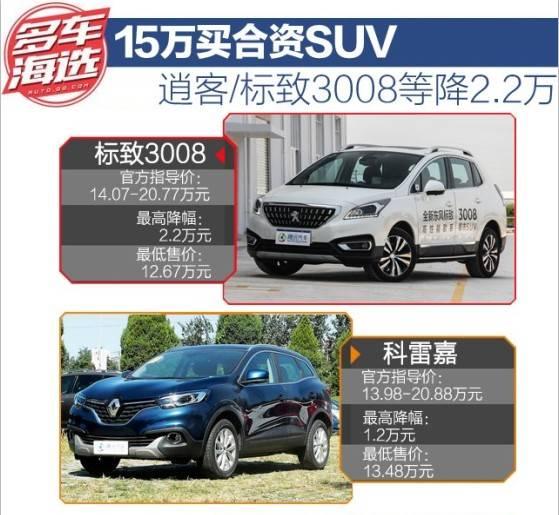 15万买合资SUV 逍客/标致3008等降2.2万