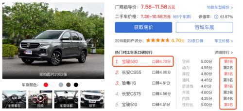 宝骏530上市一周年,累计销量突破13万