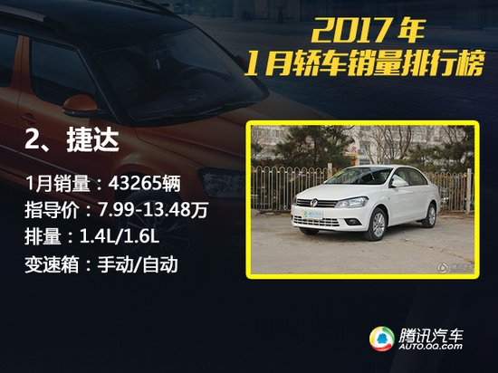 2017年1月轿车销量排行榜