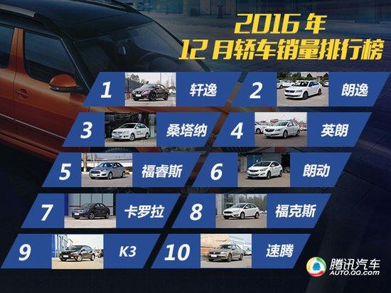 2016年12月轿车销量排行榜