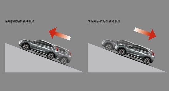广汽三菱奕歌-广州上市发布会即将开始