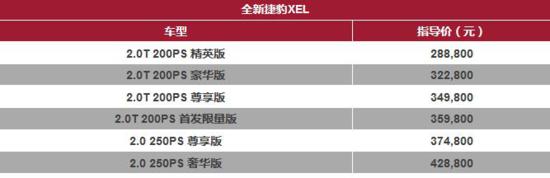 【广东中汽南方】新车上市仅售28.88万元起,捷豹XEL全面接受预订!