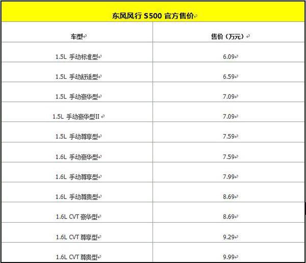 价格_东风风行s500价格公布