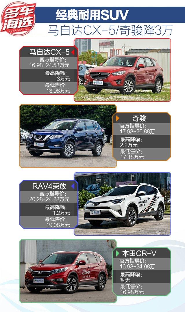 经典耐用SUV 马自达CX-5/奇骏降3万