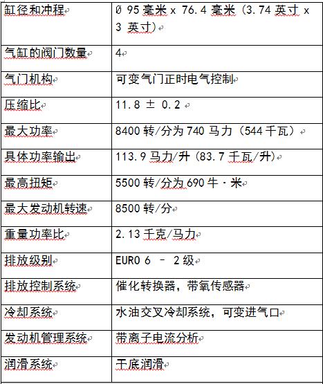 兰博基尼全新车型Aventador S登录广州市场